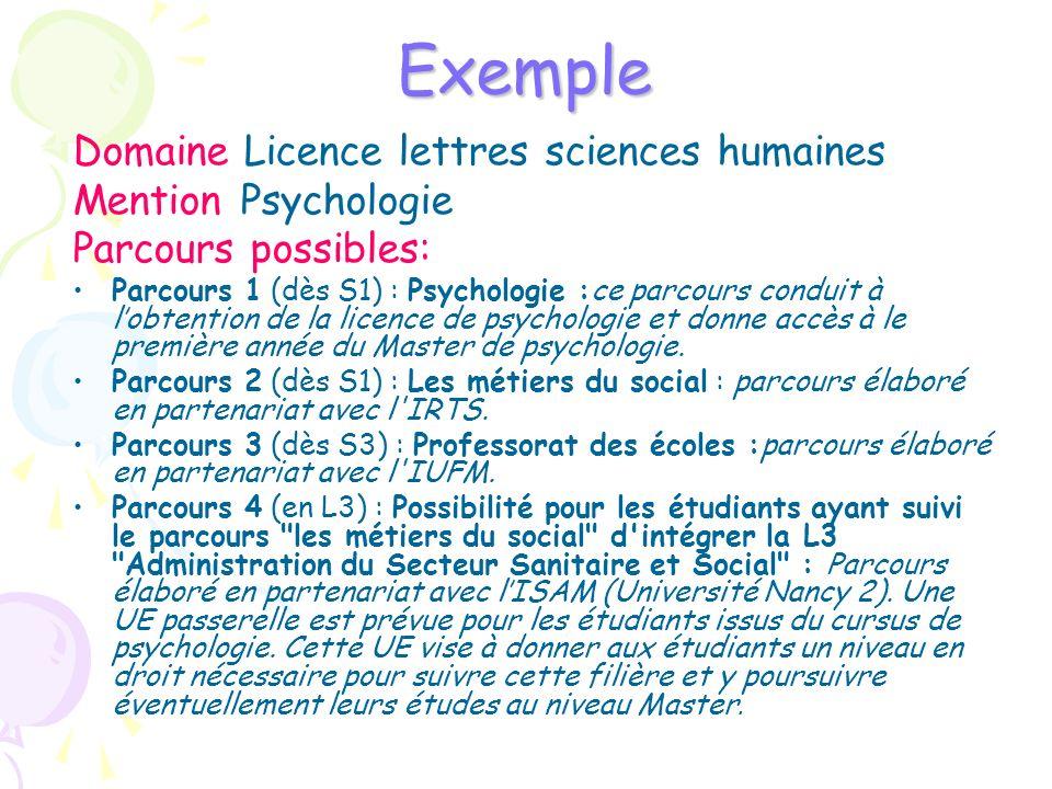 Exemple Domaine Licence lettres sciences humaines Mention Psychologie Parcours possibles: Parcours 1 (dès S1) : Psychologie :ce parcours conduit à lob