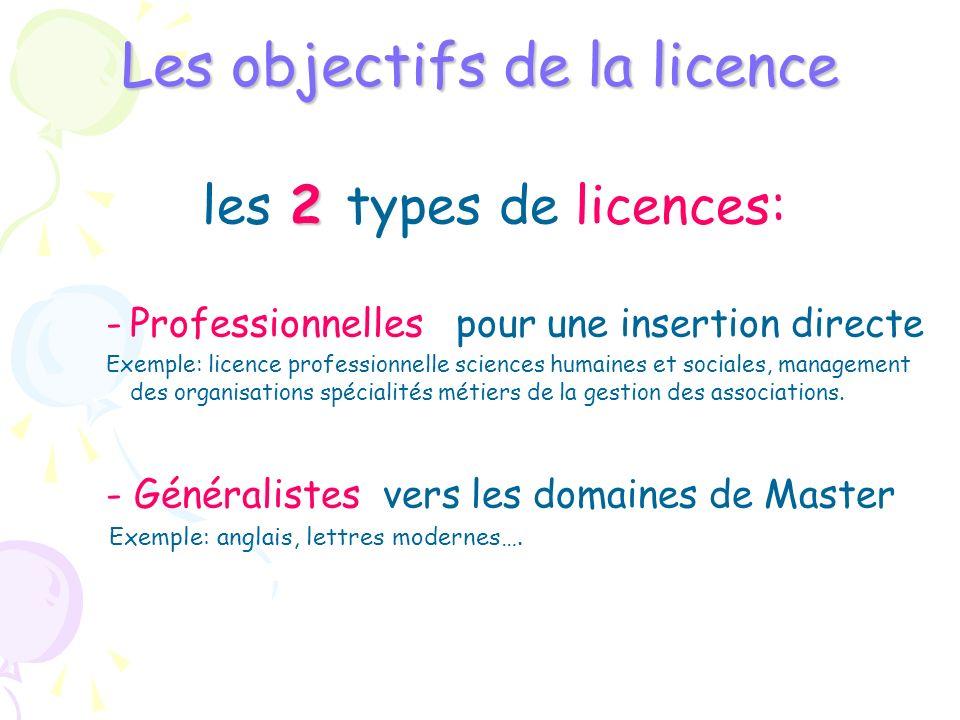 2 les 2 types de licences: -Professionnelles pour une insertion directe Exemple: licence professionnelle sciences humaines et sociales, management des