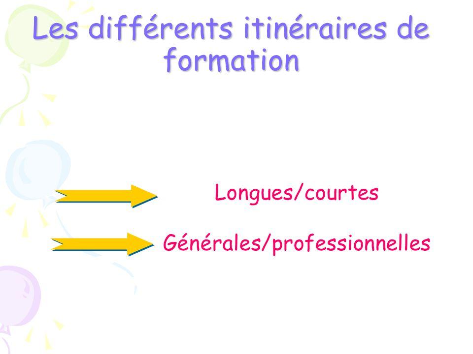 Les différents itinéraires de formation Longues/courtes Générales/professionnelles