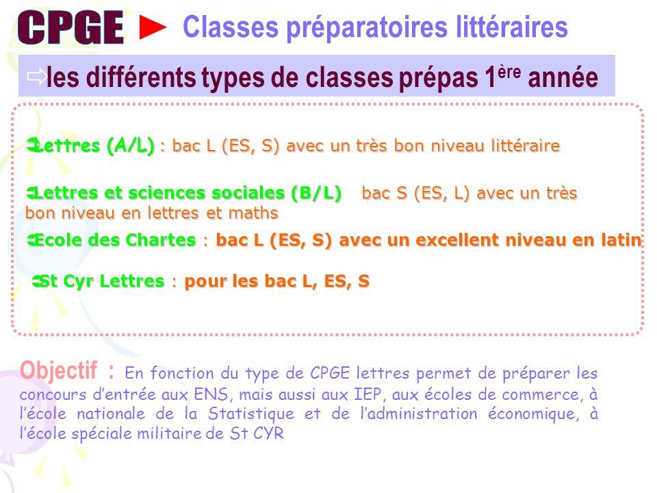 les différents types de classes prépas 1 ère année Classes préparatoires littéraires Objectif : En fonction du type de CPGE lettres permet de préparer
