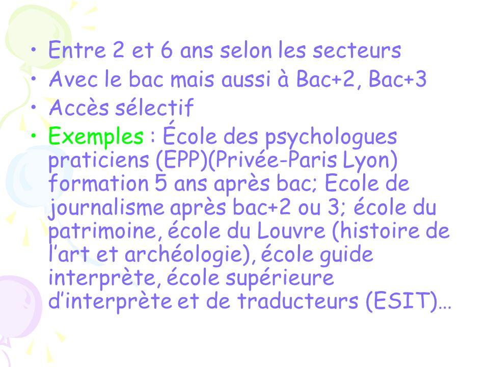 Entre 2 et 6 ans selon les secteurs Avec le bac mais aussi à Bac+2, Bac+3 Accès sélectif Exemples : École des psychologues praticiens (EPP)(Privée-Par