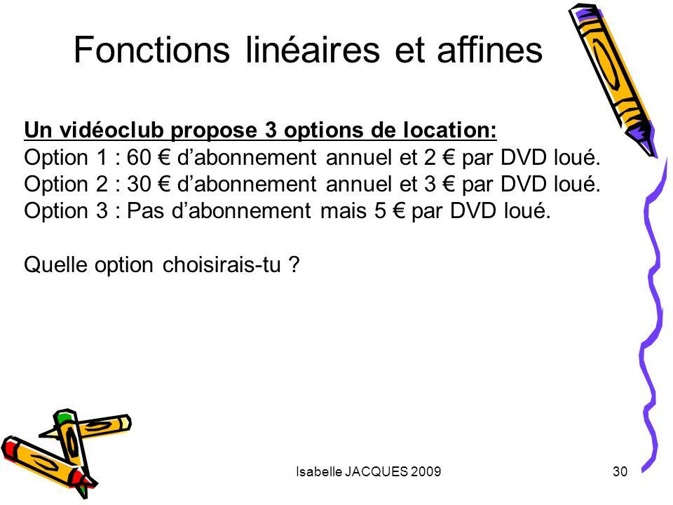 Isabelle JACQUES 200930 Fonctions linéaires et affines Un vidéoclub propose 3 options de location: Option 1 : 60 dabonnement annuel et 2 par DVD loué.