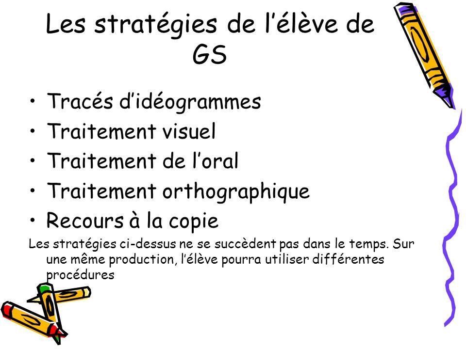 Les stratégies de lélève de GS Tracés didéogrammes Traitement visuel Traitement de loral Traitement orthographique Recours à la copie Les stratégies c