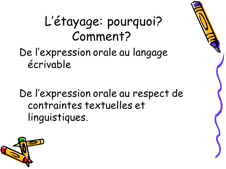 Létayage: pourquoi? Comment? De lexpression orale au langage écrivable De lexpression orale au respect de contraintes textuelles et linguistiques.