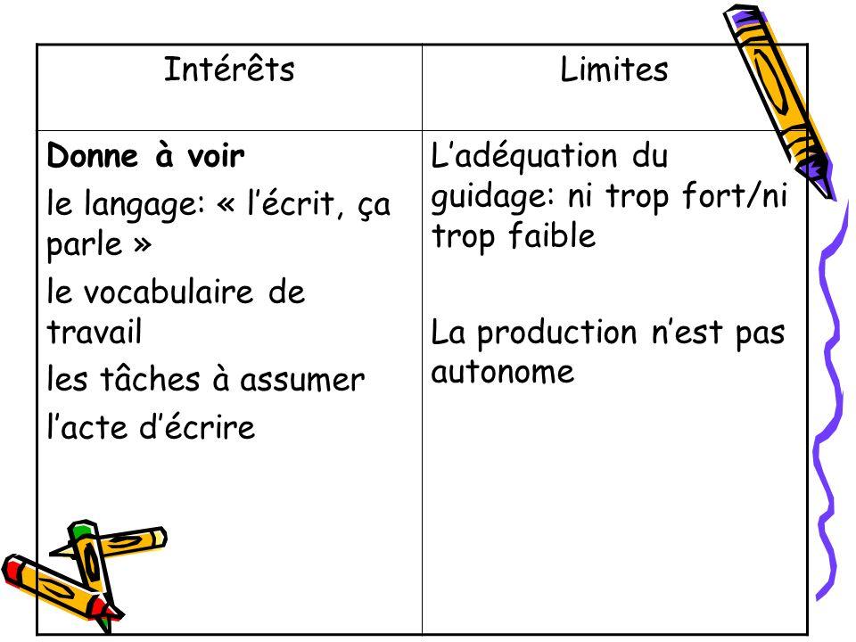 IntérêtsLimites Donne à voir le langage: « lécrit, ça parle » le vocabulaire de travail les tâches à assumer lacte décrire Ladéquation du guidage: ni