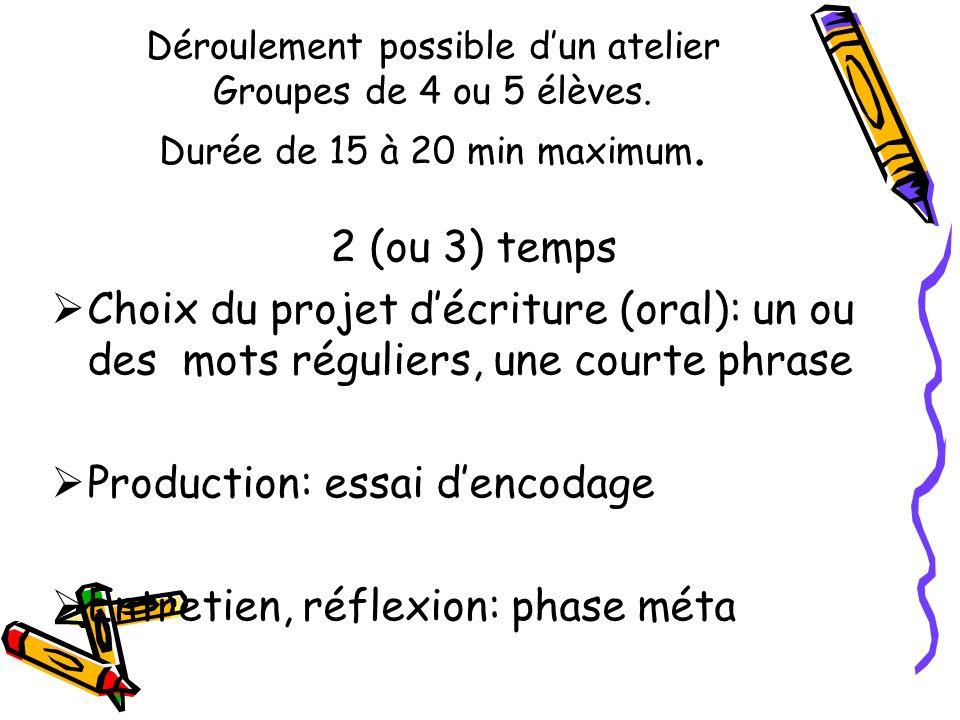 2 (ou 3) temps Choix du projet décriture (oral): un ou des mots réguliers, une courte phrase Production: essai dencodage Entretien, réflexion: phase m
