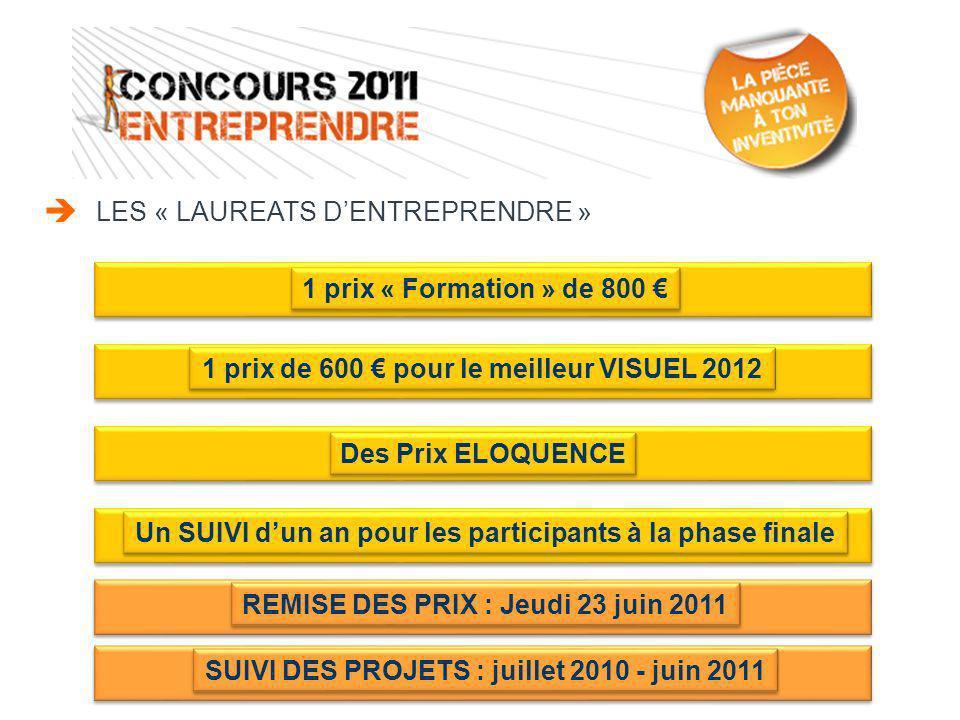 1 prix « Formation » de 800 1 prix de 600 pour le meilleur VISUEL 2012 Des Prix ELOQUENCE Un SUIVI dun an pour les participants à la phase finale LES