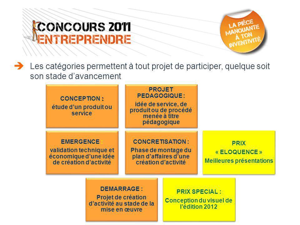 www.concours-entreprendre.com