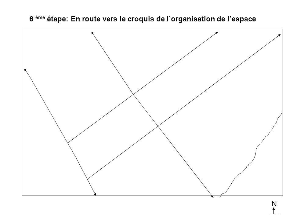 6 ème étape: En route vers le croquis de lorganisation de lespace N