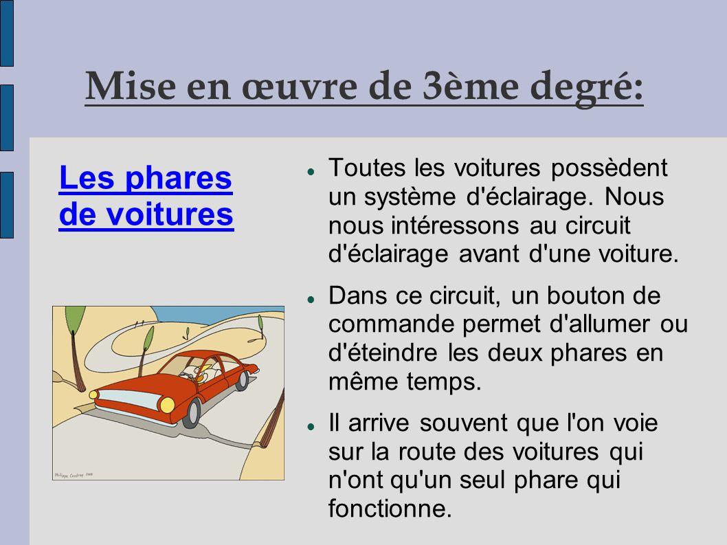 Mise en œuvre de 3ème degré: Toutes les voitures possèdent un système d éclairage.