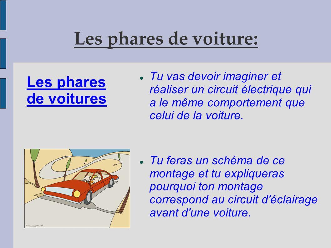 Les phares de voiture: Tu vas devoir imaginer et réaliser un circuit électrique qui a le même comportement que celui de la voiture.
