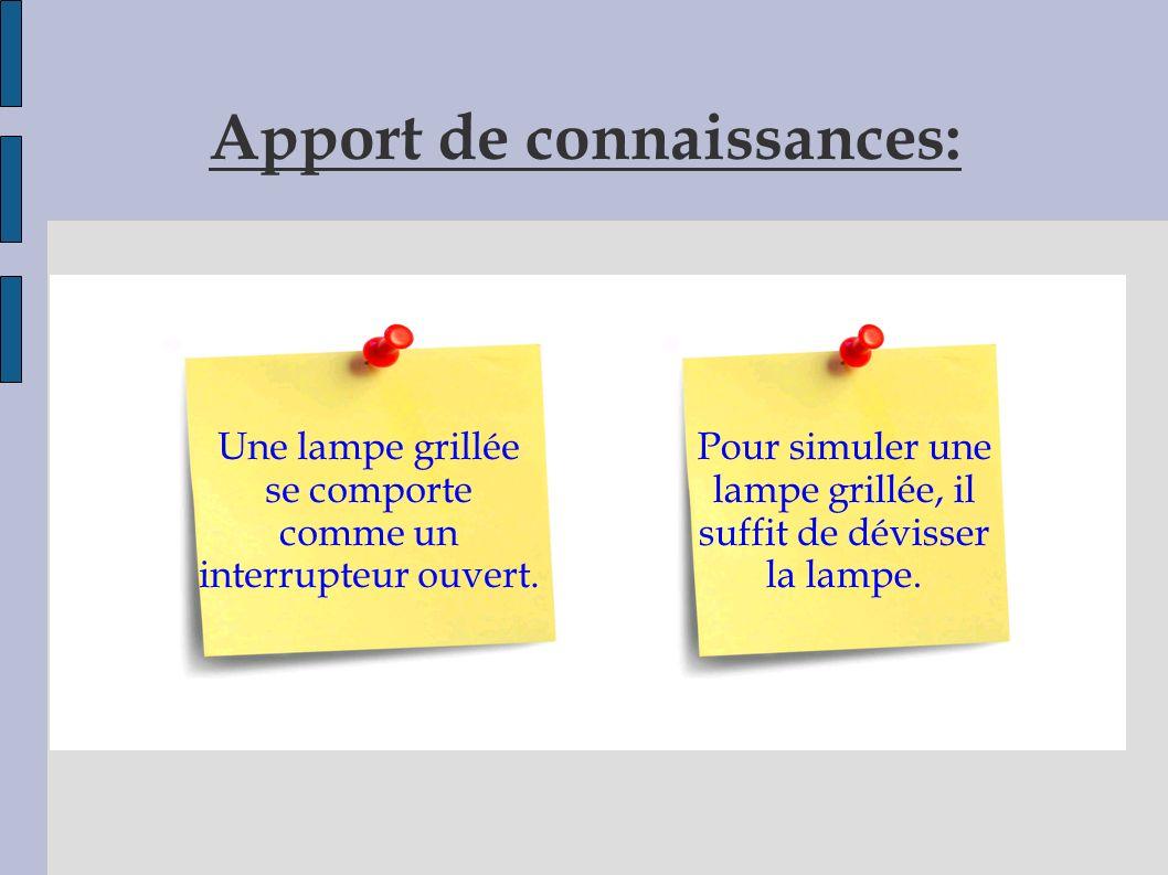 Apport de connaissances: Une lampe grillée se comporte comme un interrupteur ouvert.