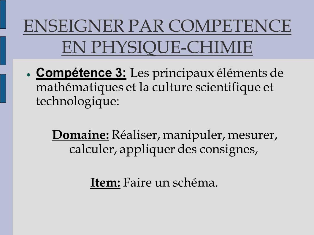 ENSEIGNER PAR COMPETENCE EN PHYSIQUE-CHIMIE Compétence 3: Les principaux éléments de mathématiques et la culture scientifique et technologique: Domaine: Réaliser, manipuler, mesurer, calculer, appliquer des consignes, Item: Faire un schéma.