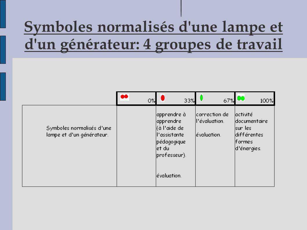 Critères de réussite ( Mise en œuvre 3ème degré) - L élève dessine deux rectangles à la règle et au crayon de papier, - il identifie les dipôles présents dans le circuit, - il place convenablement leurs symboles sur le schéma.