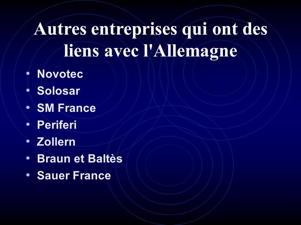 Autres entreprises qui ont des liens avec l'Allemagne Novotec Solosar SM France Periferi Zollern Braun et Baltès Sauer France