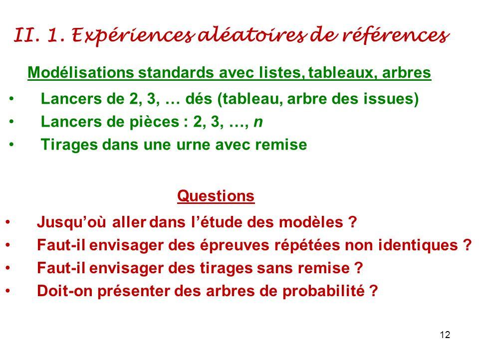 II. 1. Expériences aléatoires de références 12 Lancers de 2, 3, … dés (tableau, arbre des issues) Lancers de pièces : 2, 3, …, n Tirages dans une urne