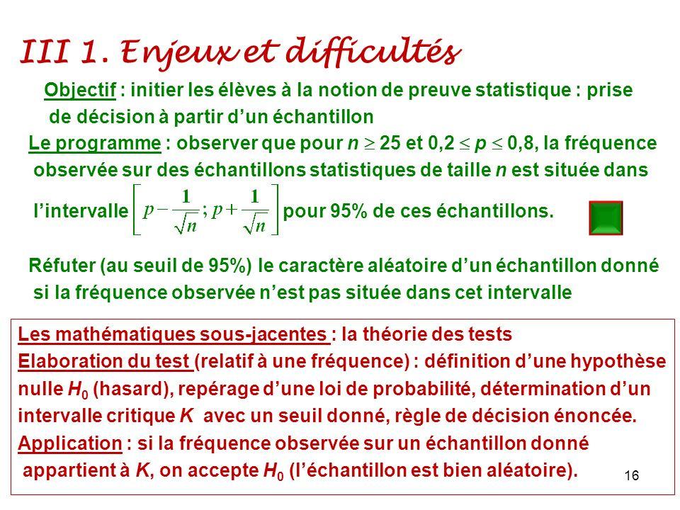 III 1. Enjeux et difficultés 16 Objectif : initier les élèves à la notion de preuve statistique : prise de décision à partir dun échantillon Les mathé