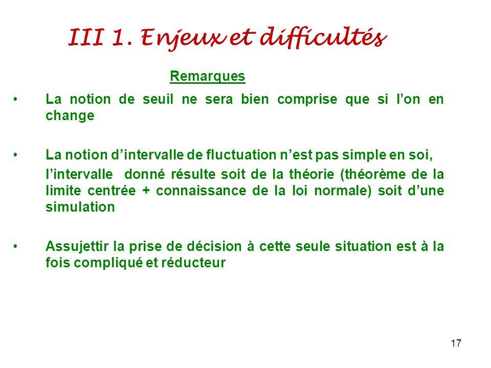 III 1. Enjeux et difficultés 17 Remarques La notion de seuil ne sera bien comprise que si lon en change La notion dintervalle de fluctuation nest pas