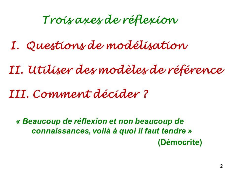 I.Questions de modélisation 2 II. Utiliser des modèles de référence III. Comment décider ? Trois axes de réflexion « Beaucoup de réflexion et non beau