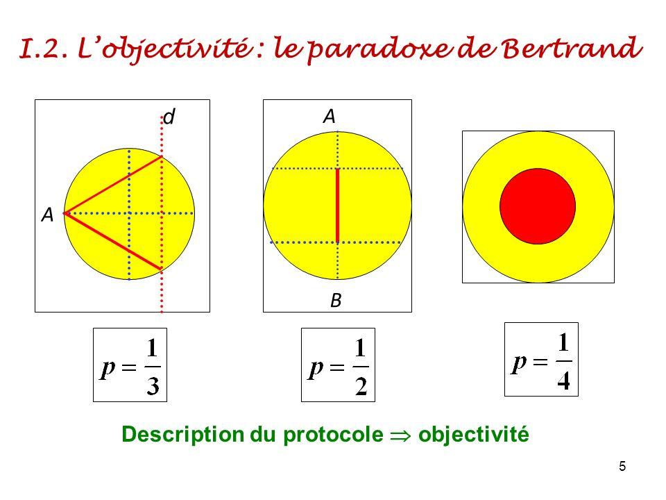 5 A d A B Description du protocole objectivité I.2. Lobjectivité : le paradoxe de Bertrand