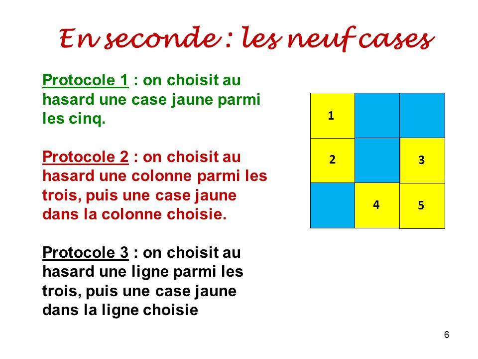 En seconde : les neuf cases 6 1 2 3 4 5 Protocole 1 : on choisit au hasard une case jaune parmi les cinq. Protocole 2 : on choisit au hasard une colon