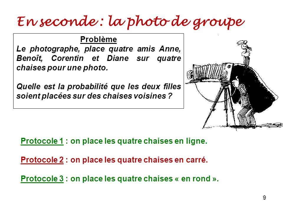 En seconde : la photo de groupe 9 Protocole 1 : on place les quatre chaises en ligne. Protocole 2 : on place les quatre chaises en carré. Protocole 3