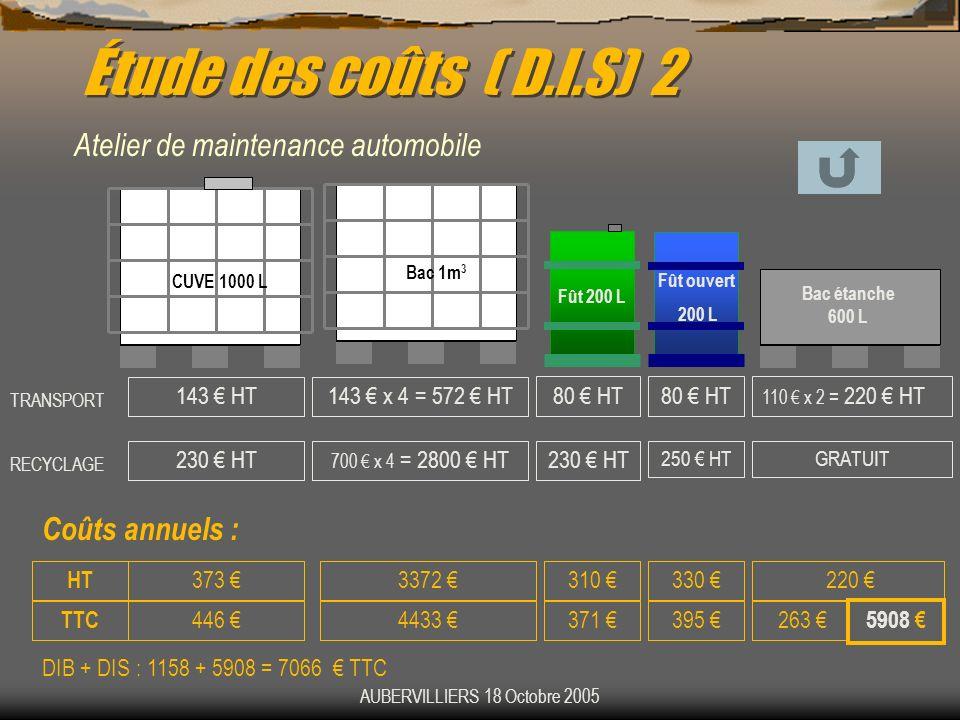 AUBERVILLIERS 18 Octobre 2005 Étude des coûts ( D.I.S) 2 Atelier de maintenance automobile CUVE 1000 L Bac 1m 3 Fût 200 L Fût ouvert 200 L Bac étanche