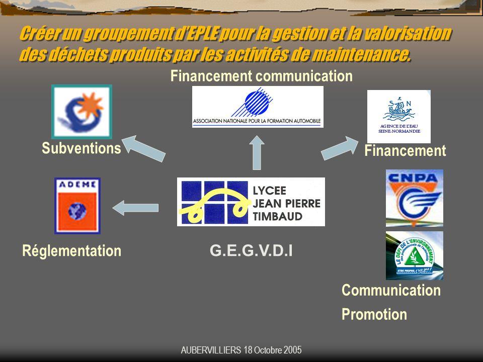 AUBERVILLIERS 18 Octobre 2005 Créer un groupement dEPLE pour la gestion et la valorisation des déchets produits par les activités de maintenance. G.E.