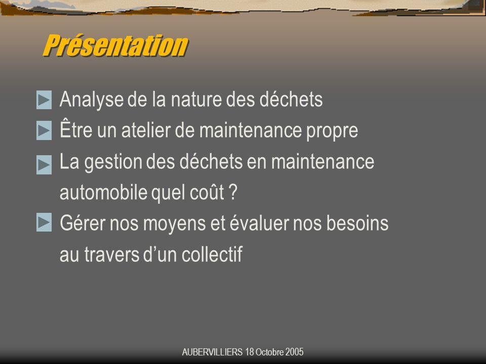AUBERVILLIERS 18 Octobre 2005 Présentation Analyse de la nature des déchets Être un atelier de maintenance propre La gestion des déchets en maintenanc