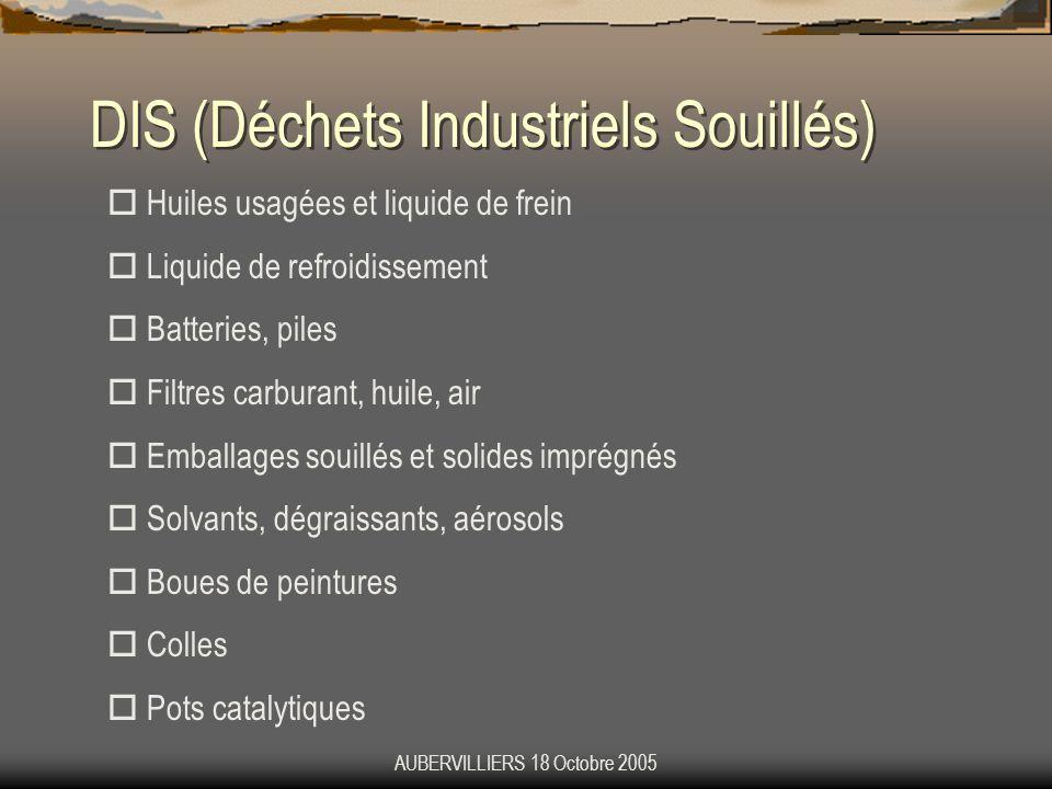 AUBERVILLIERS 18 Octobre 2005 DIS (Déchets Industriels Souillés) Huiles usagées et liquide de frein Liquide de refroidissement Batteries, piles Filtre