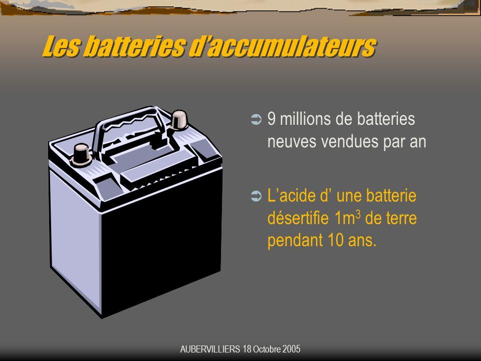 AUBERVILLIERS 18 Octobre 2005 Les batteries daccumulateurs 9 millions de batteries neuves vendues par an Lacide d une batterie désertifie 1m 3 de terr