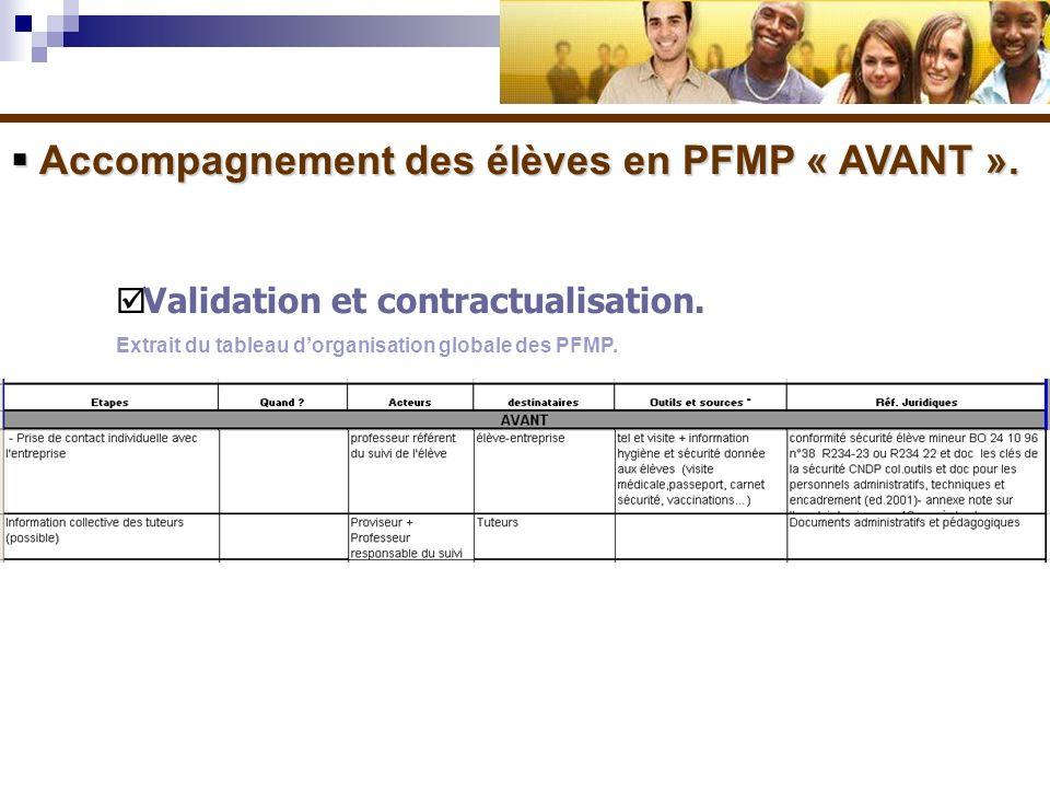 Accompagnement des élèves en PFMP « AVANT ». Accompagnement des élèves en PFMP « AVANT ». Validation et contractualisation. Extrait du tableau dorgani