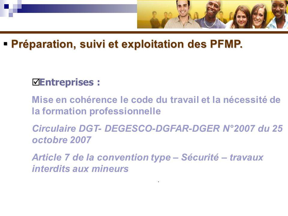 Préparation, suivi et exploitation des PFMP. Préparation, suivi et exploitation des PFMP. Entreprises : Mise en cohérence le code du travail et la néc