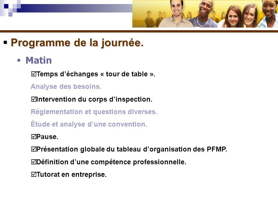 Accompagnement des élèves en PFMP.Accompagnement des élèves en PFMP.