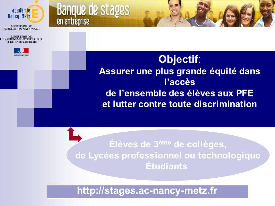 http://stages.ac-nancy-metz.fr Élèves de 3 ème de collèges, de Lycées professionnel ou technologique Étudiants Objectif: Assurer une plus grande équit