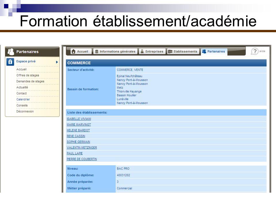 Formation établissement/académie