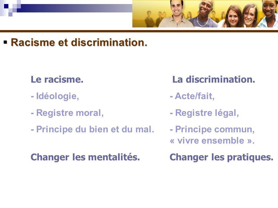 Racisme et discrimination. Racisme et discrimination. Le racisme. La discrimination. - Idéologie,- Acte/fait, - Registre moral,- Registre légal, - Pri