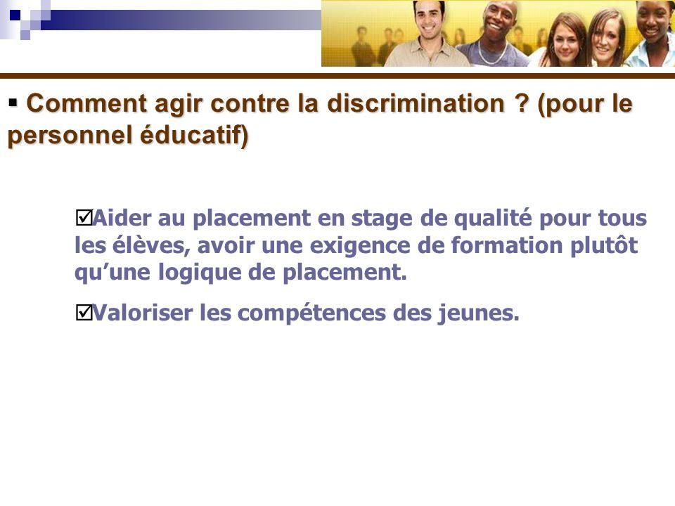 Comment agir contre la discrimination ? (pour le personnel éducatif) Comment agir contre la discrimination ? (pour le personnel éducatif) Aider au pla