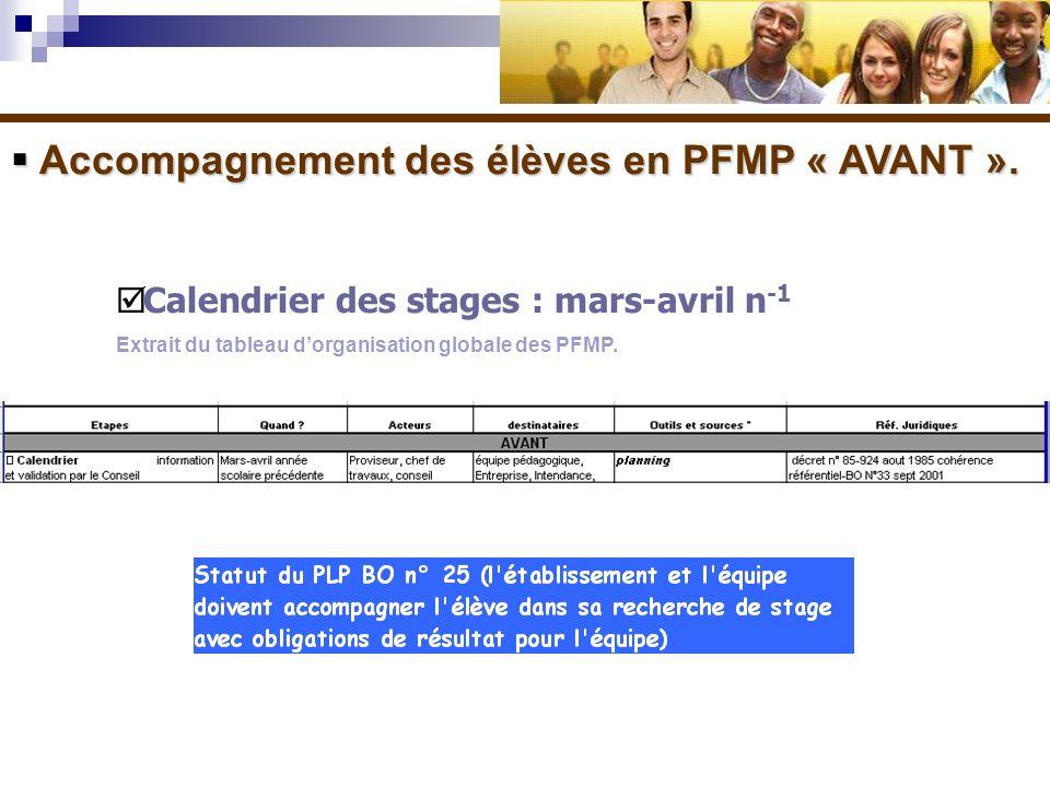 Accompagnement des élèves en PFMP « AVANT ». Accompagnement des élèves en PFMP « AVANT ». Calendrier des stages : mars-avril n -1 Extrait du tableau d