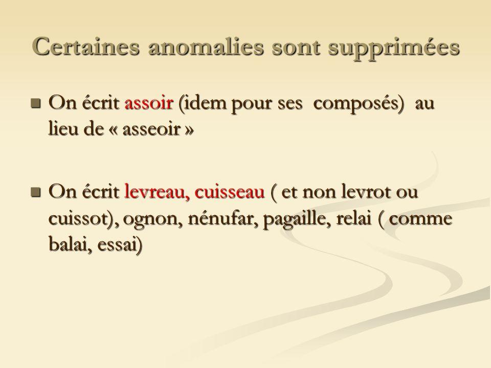 Certaines anomalies sont supprimées On écrit assoir (idem pour ses composés) au lieu de « asseoir » On écrit assoir (idem pour ses composés) au lieu de « asseoir » On écrit levreau, cuisseau ( et non levrot ou cuissot), ognon, nénufar, pagaille, relai ( comme balai, essai) On écrit levreau, cuisseau ( et non levrot ou cuissot), ognon, nénufar, pagaille, relai ( comme balai, essai)