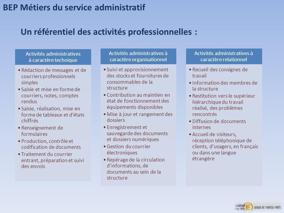 BEP Métiers du service administratif Un référentiel des activités professionnelles : Activités administratives à caractère technique Rédaction de mess
