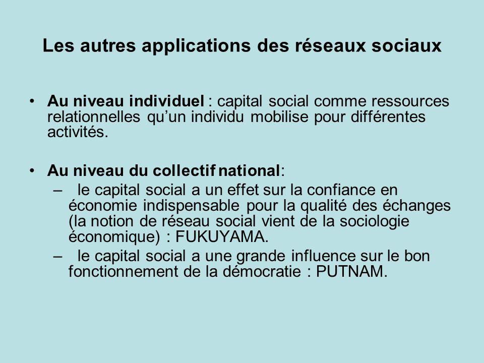Les autres applications des réseaux sociaux Au niveau individuel : capital social comme ressources relationnelles quun individu mobilise pour différen