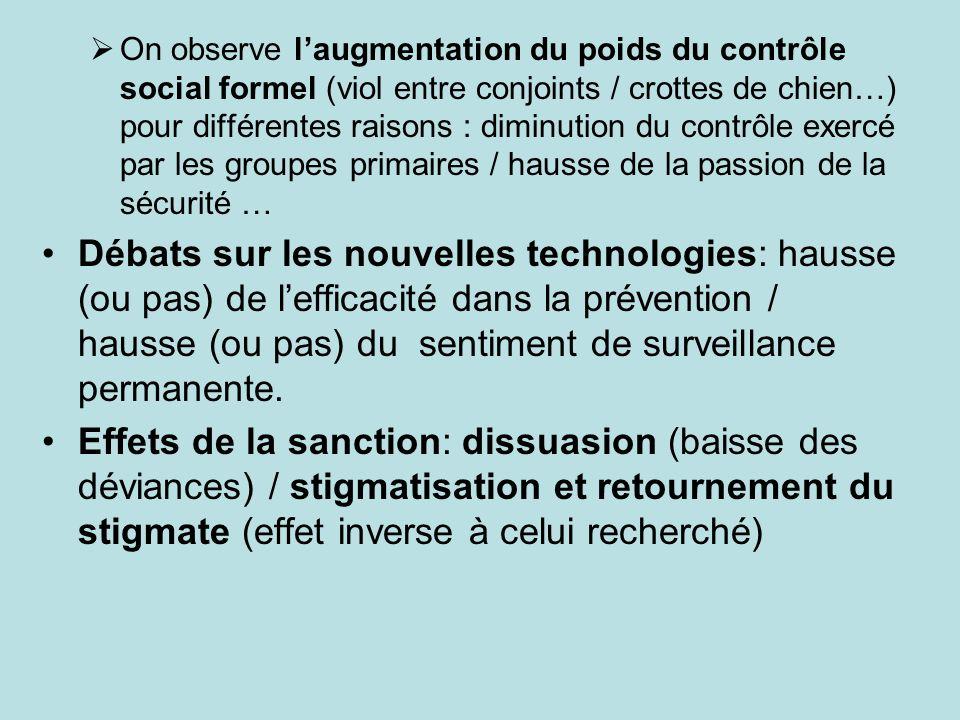 On observe laugmentation du poids du contrôle social formel (viol entre conjoints / crottes de chien…) pour différentes raisons : diminution du contrô