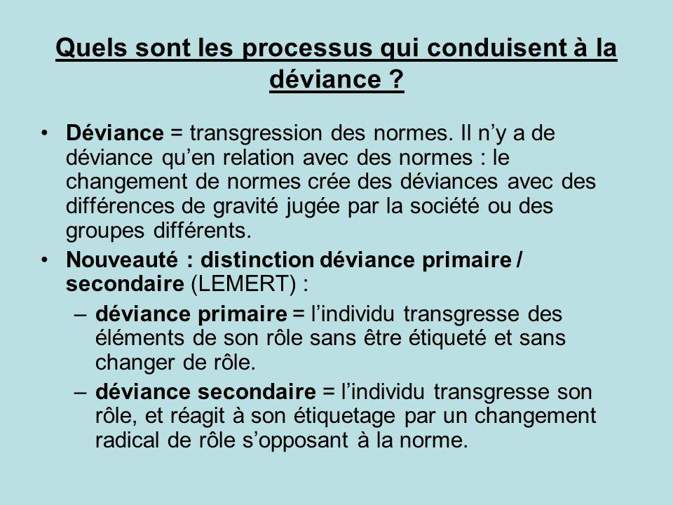 Quels sont les processus qui conduisent à la déviance ? Déviance = transgression des normes. Il ny a de déviance quen relation avec des normes : le ch