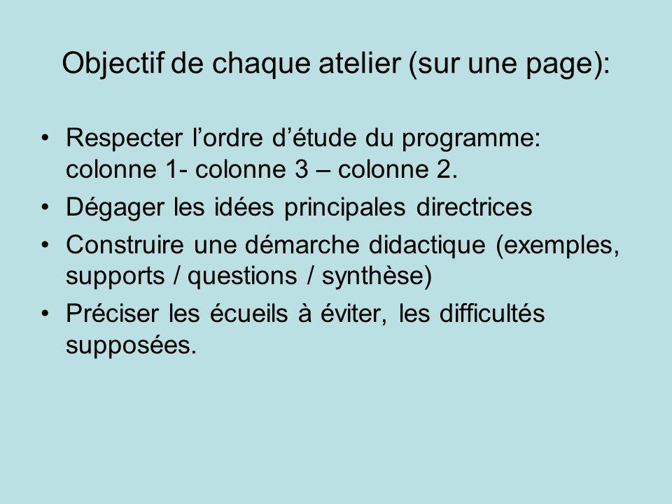Objectif de chaque atelier (sur une page): Respecter lordre détude du programme: colonne 1- colonne 3 – colonne 2. Dégager les idées principales direc