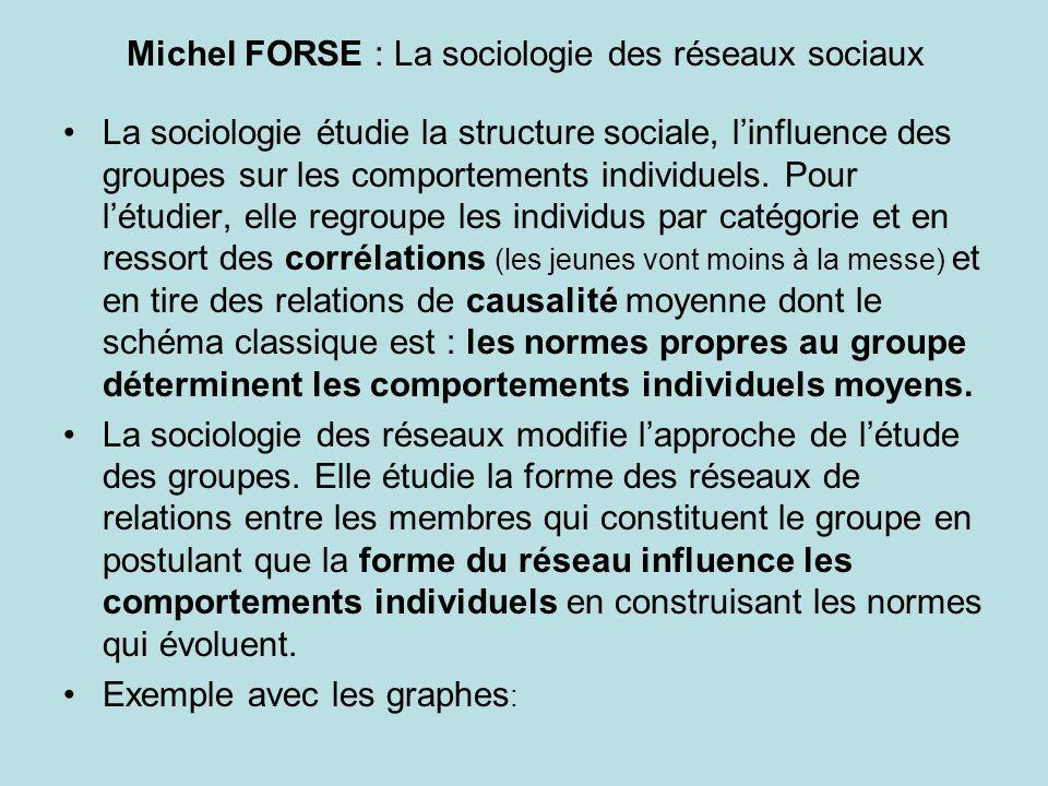 Michel FORSE : La sociologie des réseaux sociaux La sociologie étudie la structure sociale, linfluence des groupes sur les comportements individuels.