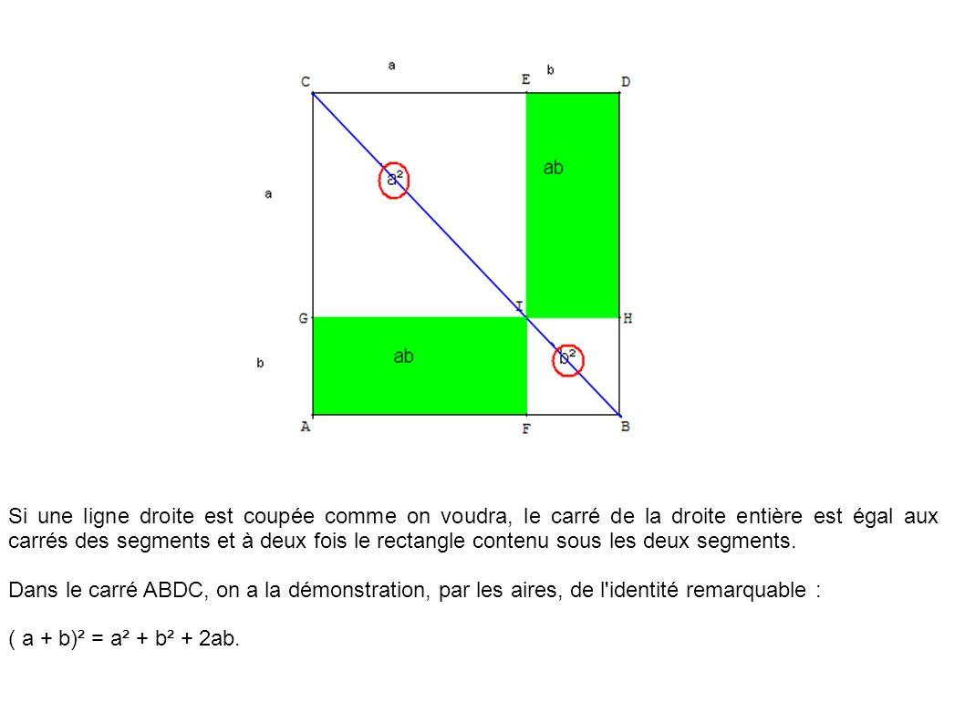 Si une ligne droite est coupée comme on voudra, le carré de la droite entière est égal aux carrés des segments et à deux fois le rectangle contenu sous les deux segments.