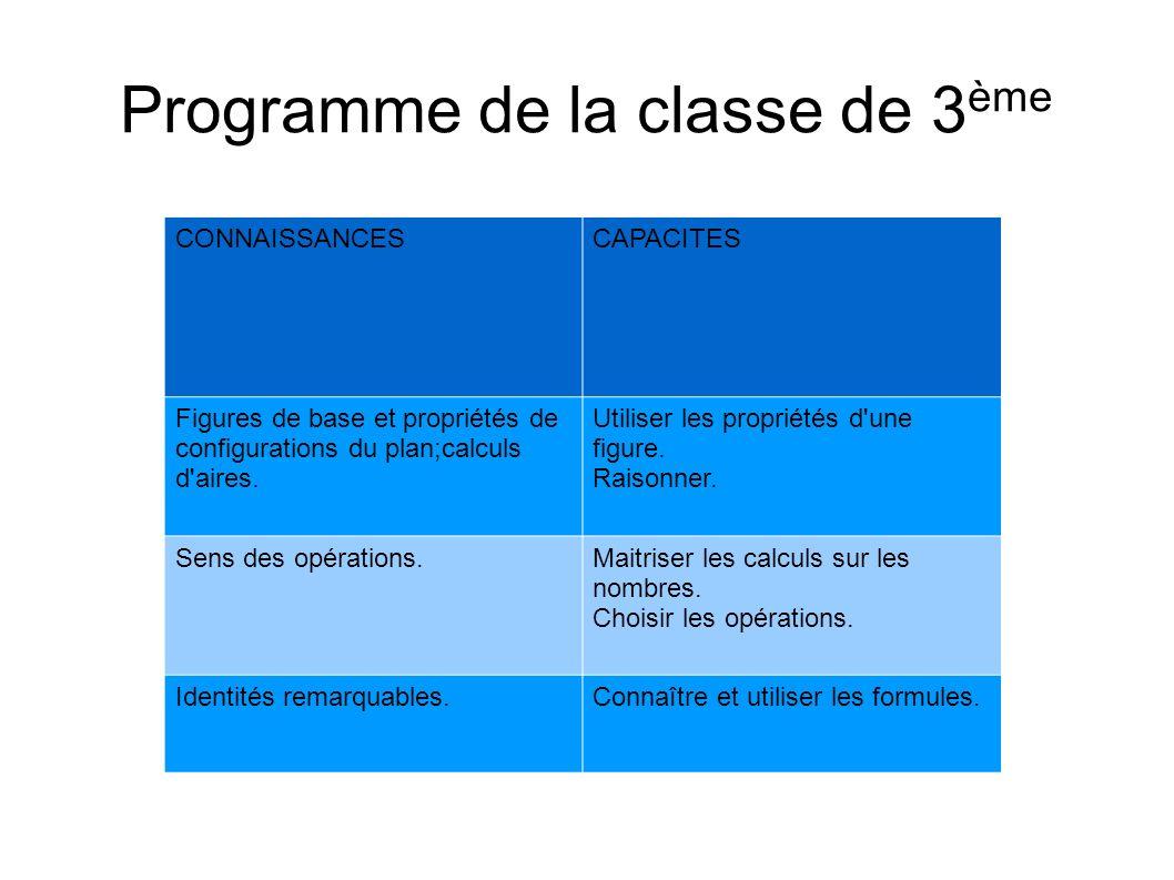 Programme de la classe de 3 ème CONNAISSANCESCAPACITES Figures de base et propriétés de configurations du plan;calculs d aires.