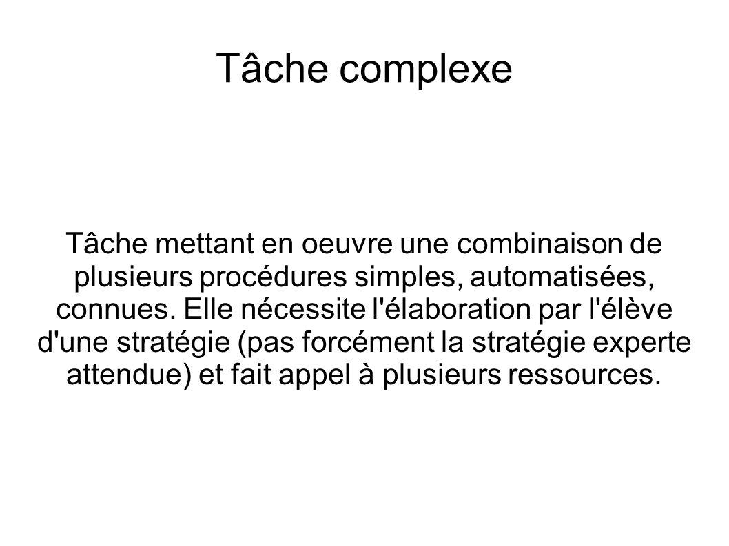 Tâche complexe Tâche mettant en oeuvre une combinaison de plusieurs procédures simples, automatisées, connues.