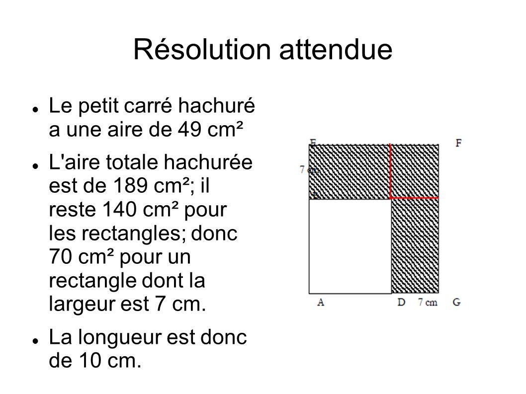 Résolution attendue Le petit carré hachuré a une aire de 49 cm² L aire totale hachurée est de 189 cm²; il reste 140 cm² pour les rectangles; donc 70 cm² pour un rectangle dont la largeur est 7 cm.